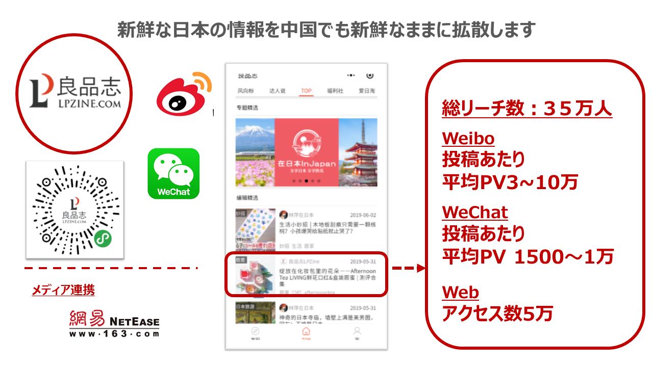 中国人向けメディア良品志