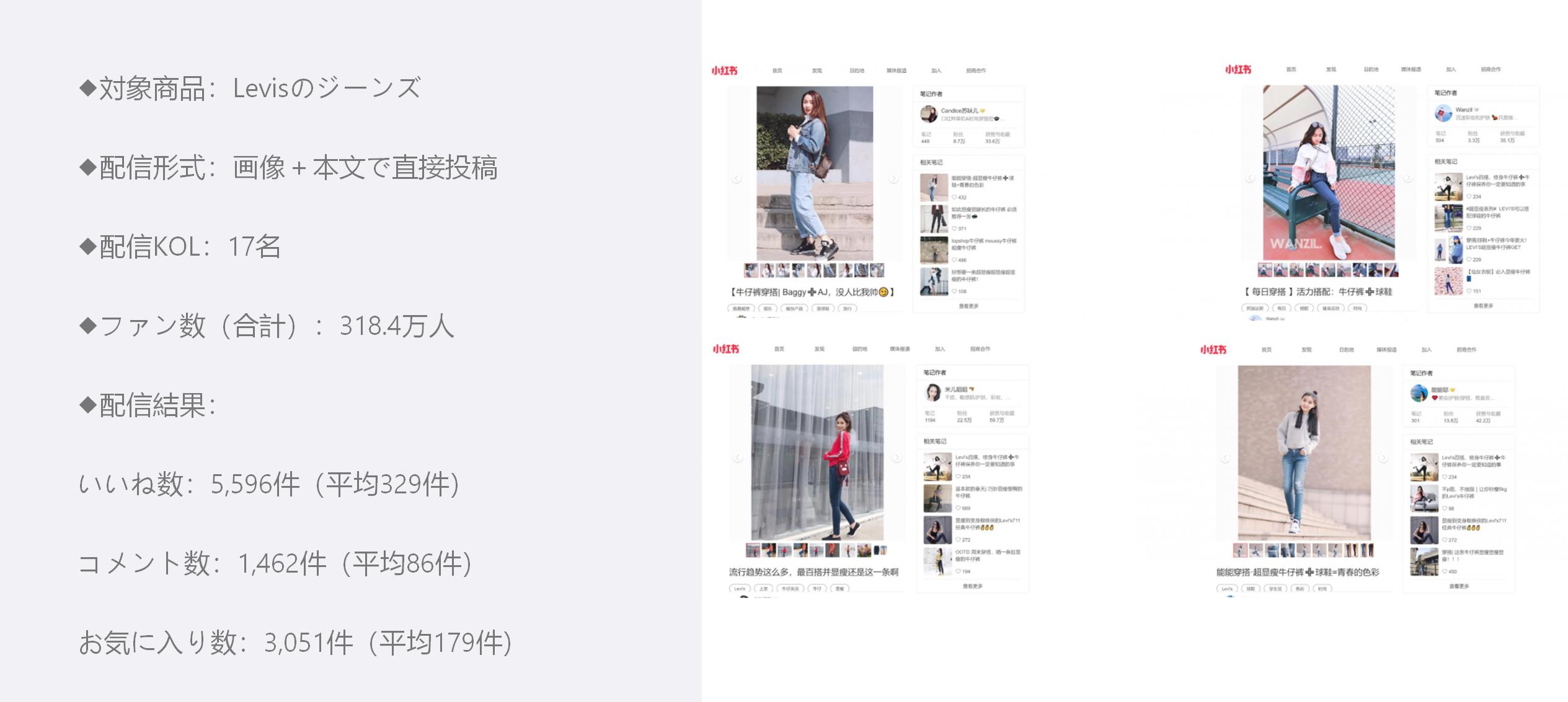 「小紅書(RED)」中国インフルエンサーやKOLを活用したジーンズプロモーション事例の紹介