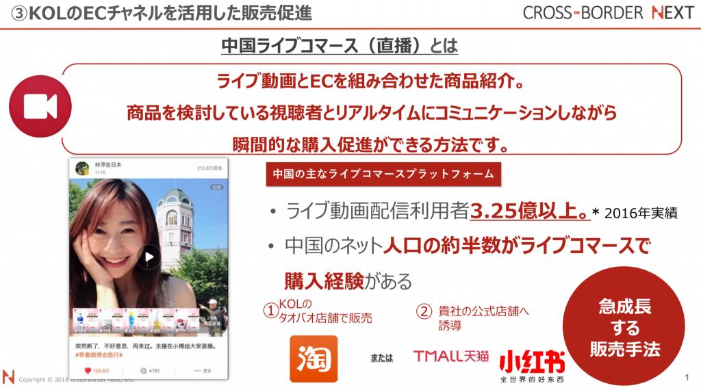 KOLを活用した中国ライブコマースとは?クロスボーダーネクスト社「KOLを活用した中国ライブコマース」資料より