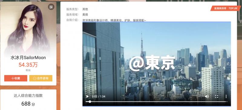 中国人インフルエンサー水冰月(セーラームーン):ランキング番外編
