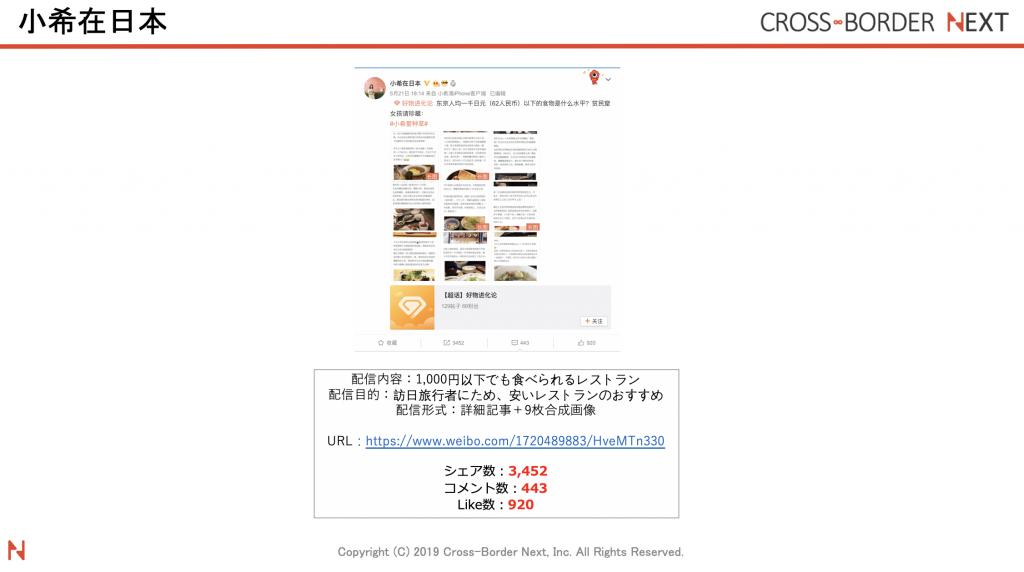中国人インフルエンサー小希在日本(シャオシーザイリーベン)の 1,000円以下でも食べられるレストランを紹介している投稿