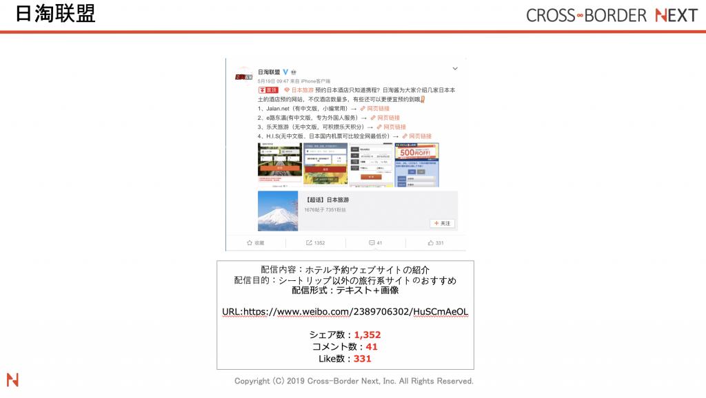 クロスボーダーネクストが運営する日淘联盟(Rtunion.com)が投稿した日本人がよく使う、ホテル予約サイトを紹介しているもの