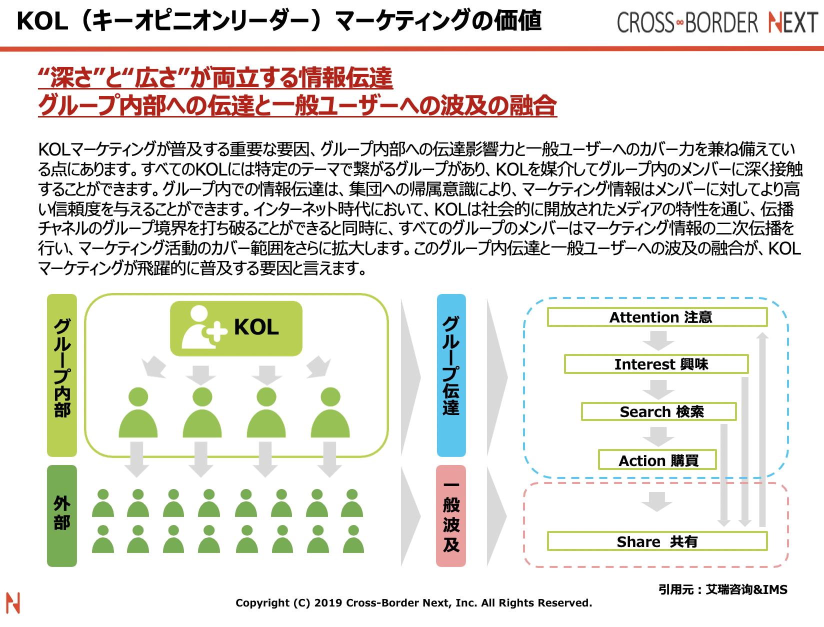 中国インフルエンサー(KOL)マーケティングのメリット:広さと深さを両立する情報伝達力