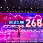 【2020年】ダブルイレブン(独身の日)美容ジャンル売上TOP30ブランド公開